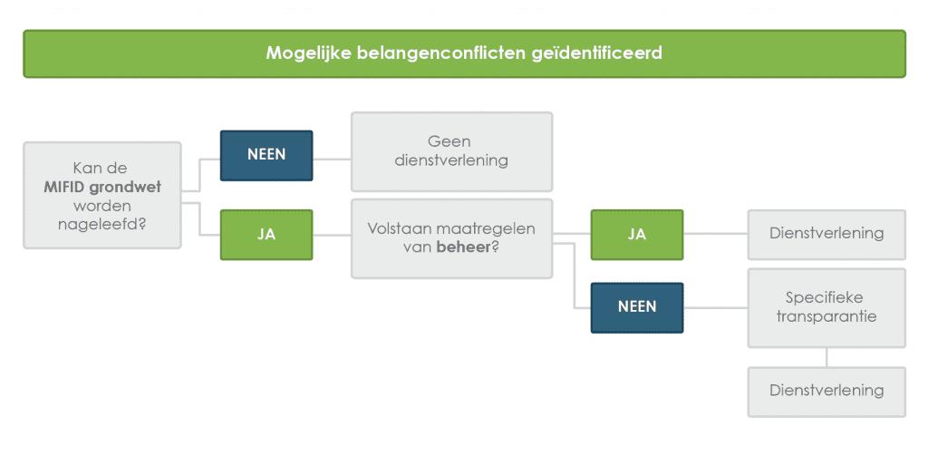 schema_wetgeving